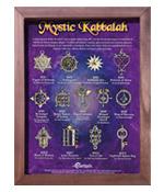 Mystische Kabbala - Schaukasten
