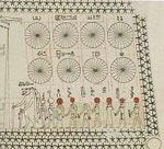 Ausschnitt eines Mondkalenders aus dem Mittleren Reich